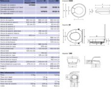 Tabla con datos técnicos del elevador de wc Finesse H304