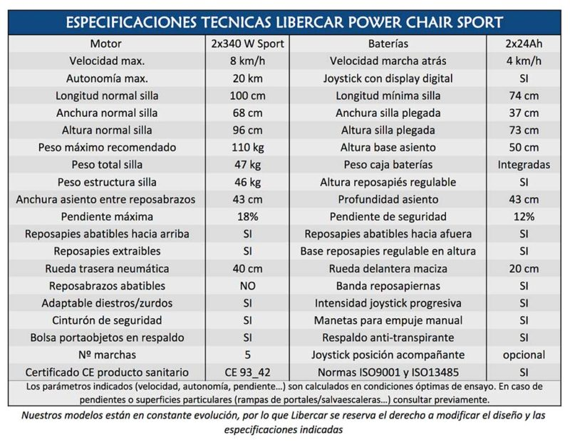 Silla de ruedas eléctrica Powerchair Sport datos técnicos